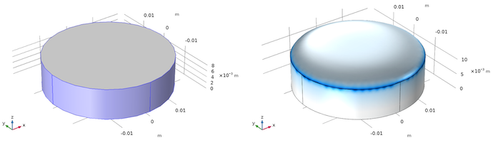 A short, cylindrical geometry representing an undeformed mirror.