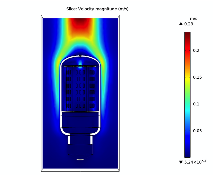 A plot of the velocity field magnitude for the airflow inside and outside of an LED bulb, visualized in a rainbow color table in COMSOL Multiphysics.