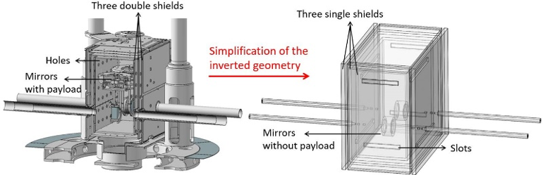 Side-by-side images of the ETpathfinder model geometry, shown complete on the left and simplified on the right.