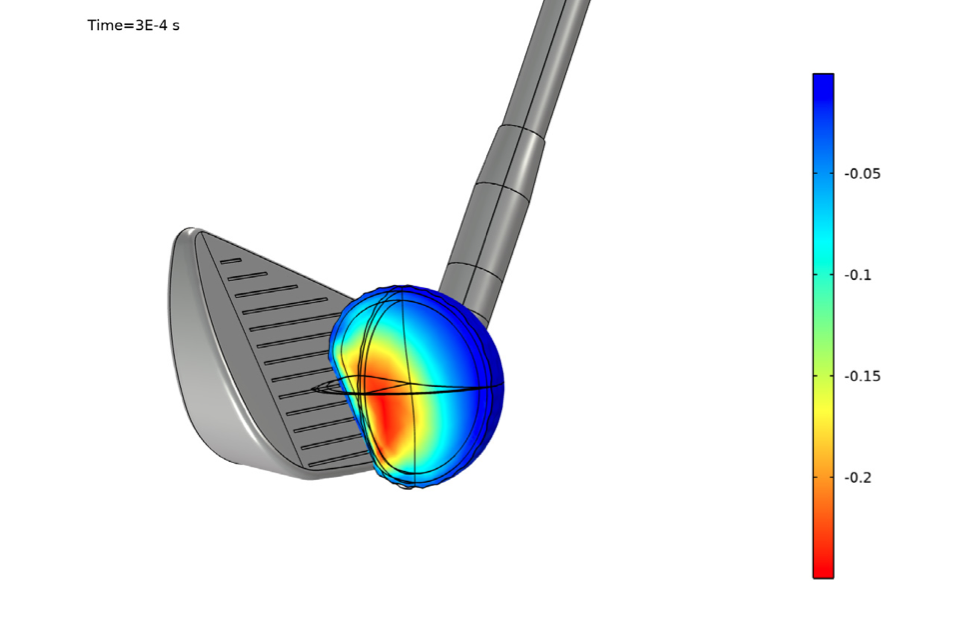 Simulation results showing deformation and compressive strain in a golf ball when being hit by a club, modeled in COMSOL Multiphysics and visualized in a rainbow color table.