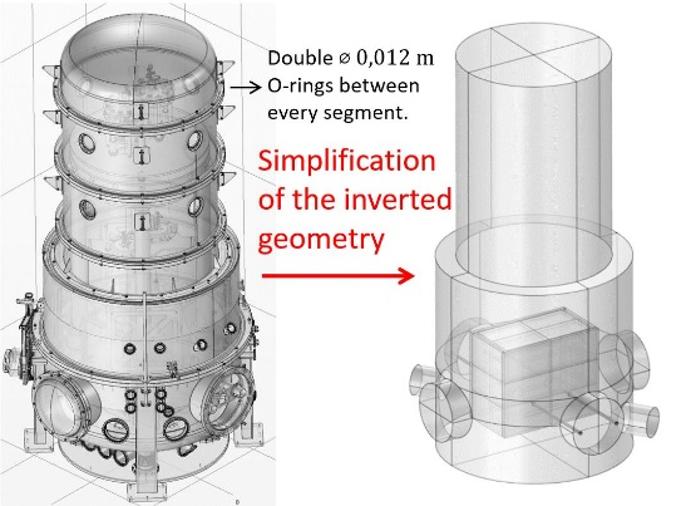 Side-by-side images of the mirror tower model geometry, shown complete on the left and simplified on the right.