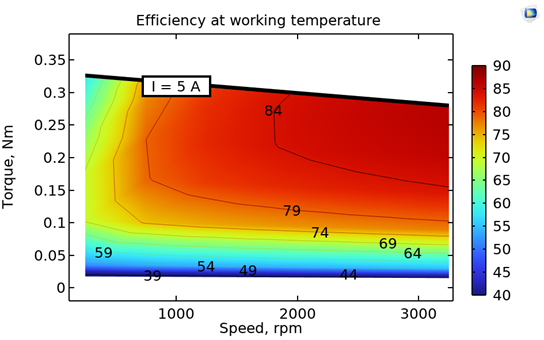 An image of an efficiency map for an electric motor that includes the effects of temperature.