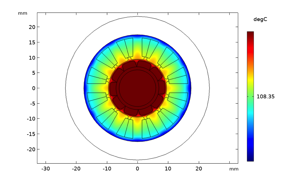 A plot of the forced air convection with a 1 m/s flow velocity, shown in a rainbow color table.