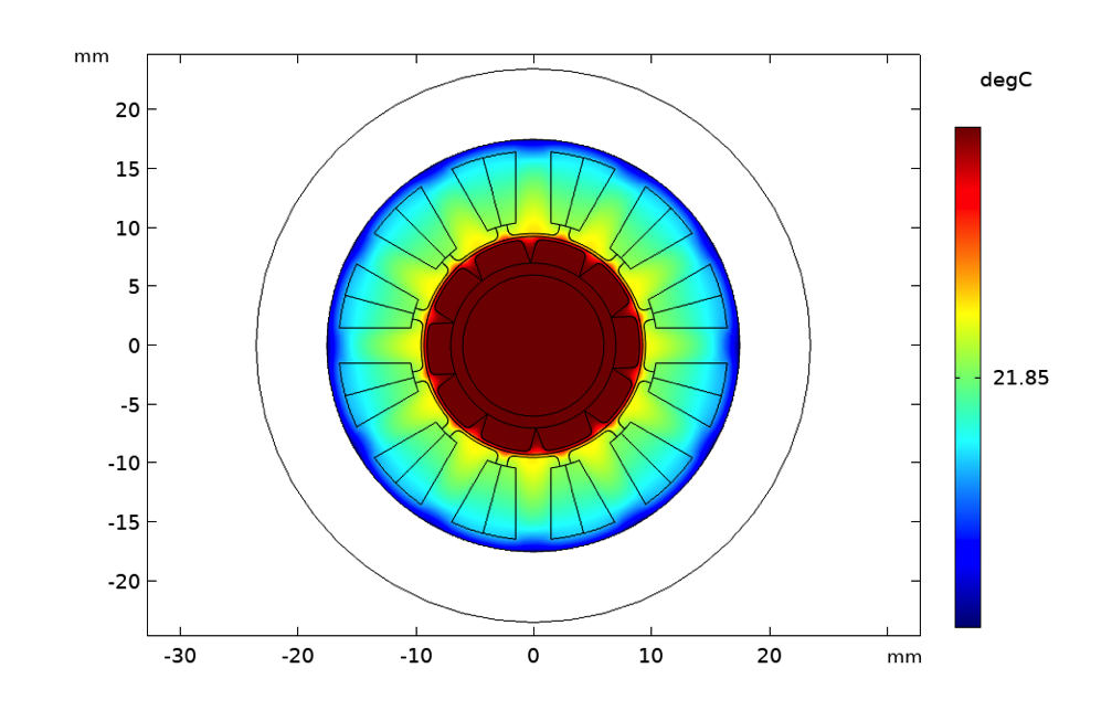Simulation results showing the forced water cooling in an electric motor with a specific flow velocity.