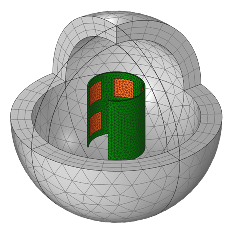 A wrapped part, in green and orange and with a finer mesh, inside of a gray spherical domain in a coarse mesh.