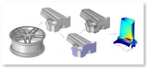 Geometry-of-a-wheel-rim-300x141