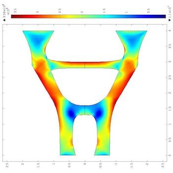 mechanical_stress-additive-manufactiring-simulation featured
