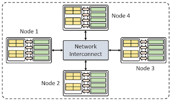 simple-cluster-diagram-featured